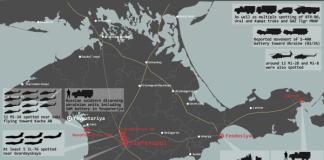 russian-invasion-of-crimea