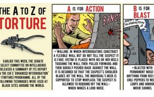 Ilustrirani vodič CIA-e za mučenje od A do Ž